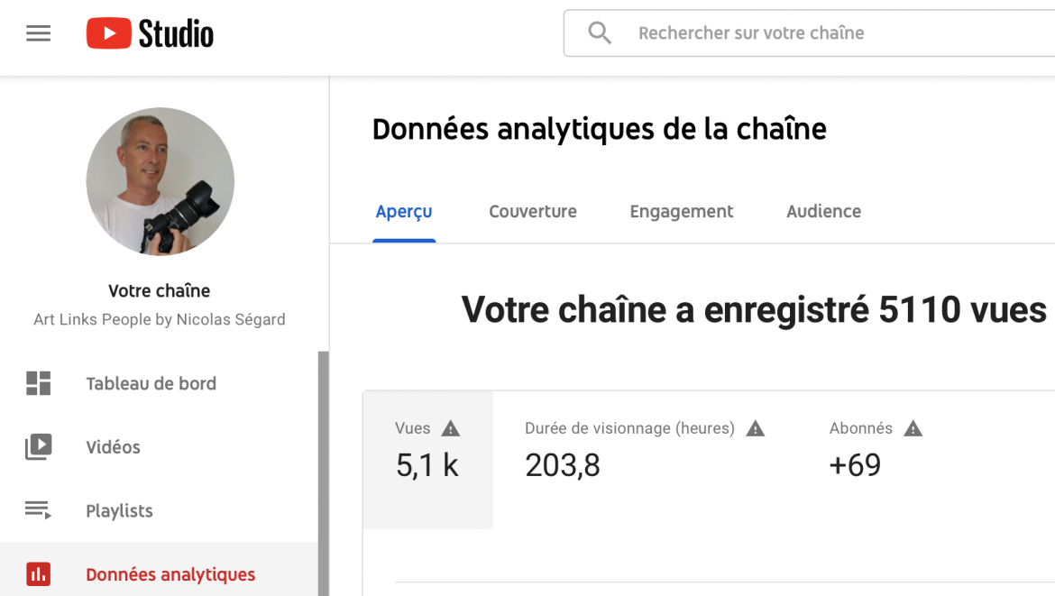 Youtube analytics Nicolas Ségard Art Links People 5100 vues